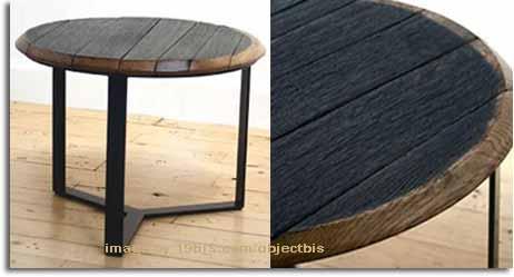 Muebles de madera recuperada reutilizar y reciclar la - Reciclar muebles de madera ...
